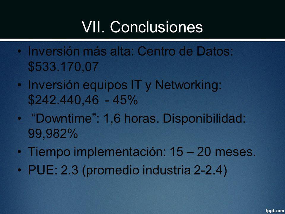 VII. Conclusiones Inversión más alta: Centro de Datos: $533.170,07 Inversión equipos IT y Networking: $242.440,46 - 45% Downtime: 1,6 horas. Disponibi