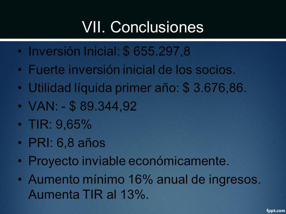 VII. Conclusiones Inversión Inicial: $ 655.297,8 Fuerte inversión inicial de los socios. Utilidad líquida primer año: $ 3.676,86. VAN: - $ 89.344,92 T