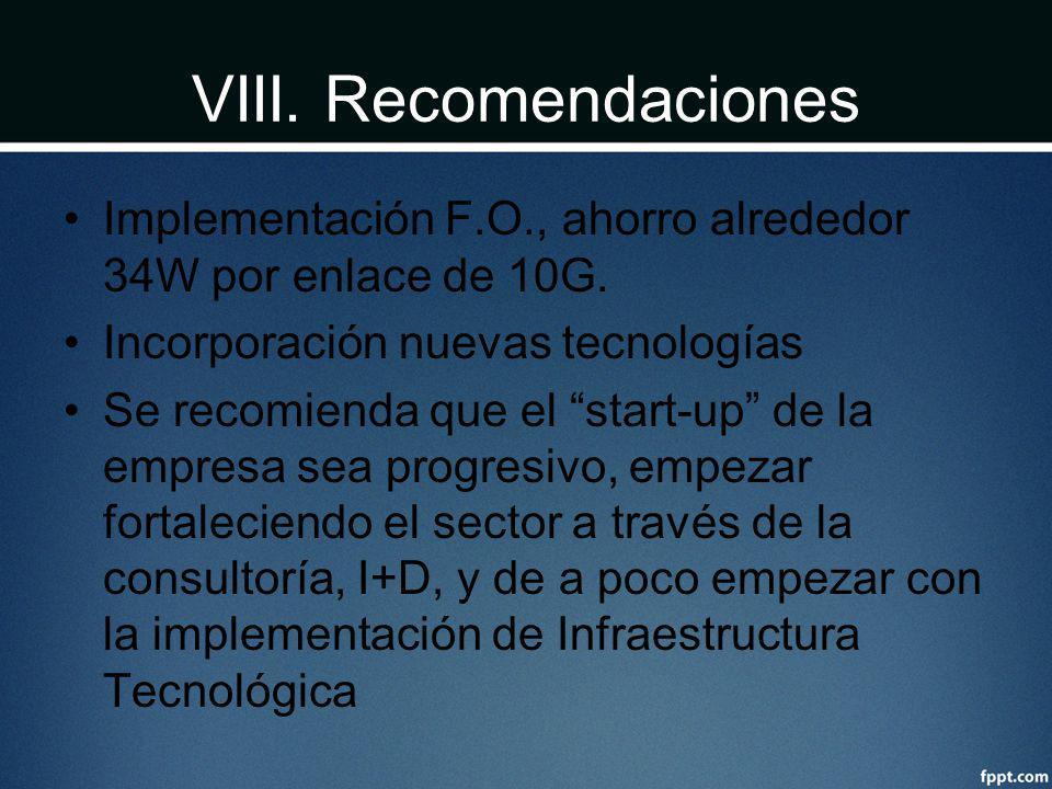 VIII. Recomendaciones Implementación F.O., ahorro alrededor 34W por enlace de 10G. Incorporación nuevas tecnologías Se recomienda que el start-up de l