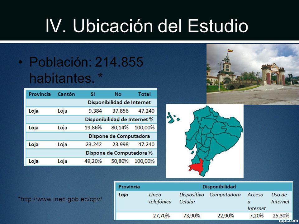 IV. Ubicación del Estudio Población: 214.855 habitantes. * *http://www.inec.gob.ec/cpv/