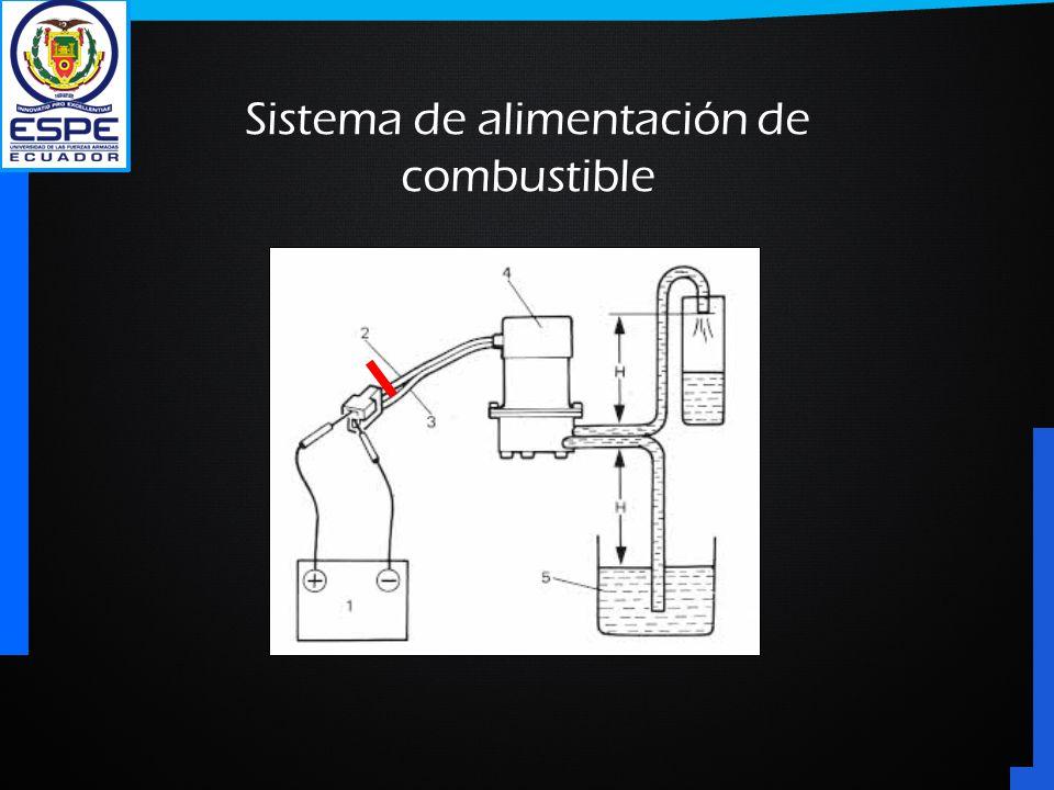 Sistema de alimentación de combustible