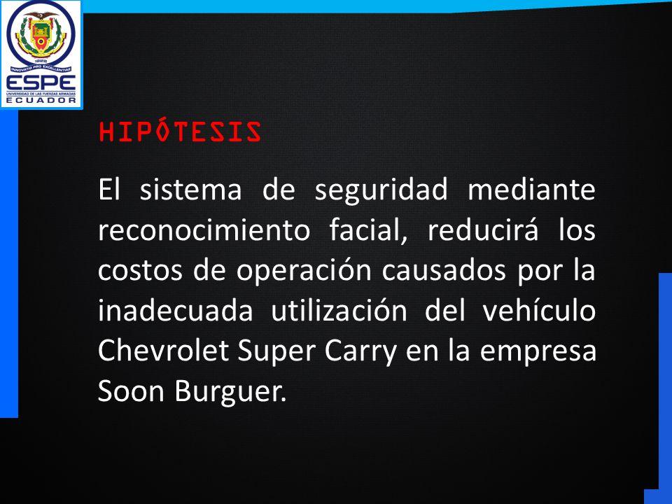 HIPÓTESIS El sistema de seguridad mediante reconocimiento facial, reducirá los costos de operación causados por la inadecuada utilización del vehículo
