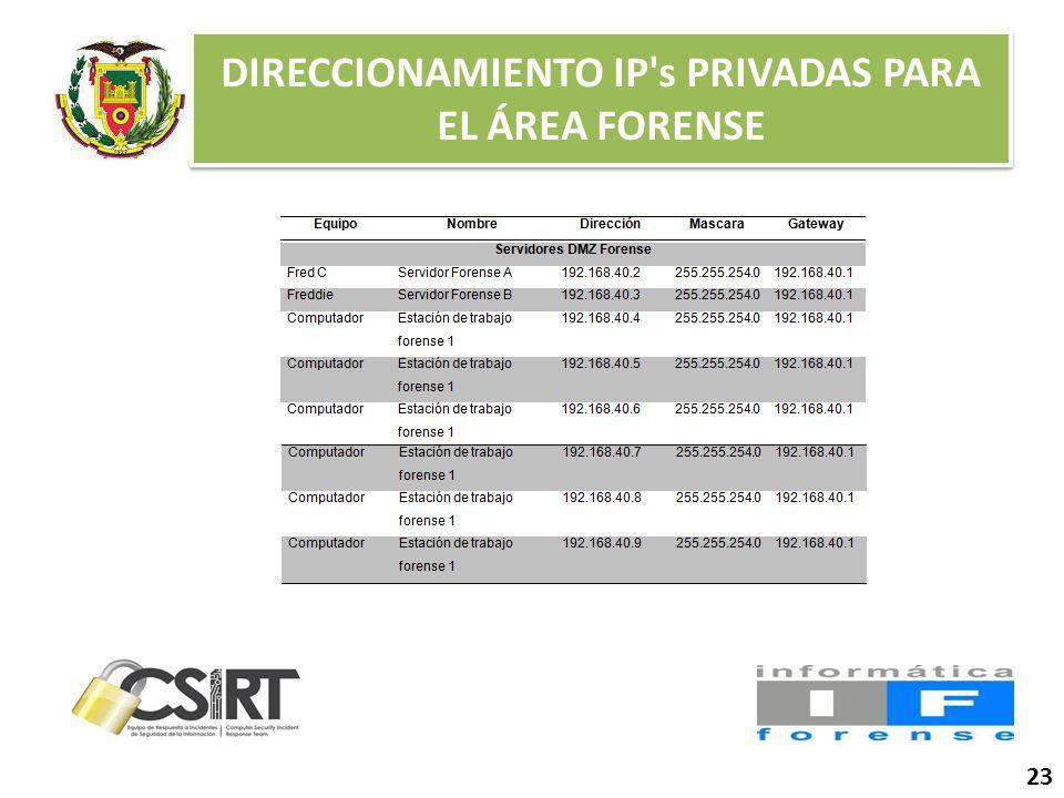 DIRECCIONAMIENTO IP s PRIVADAS PARA EL ÁREA FORENSE 23