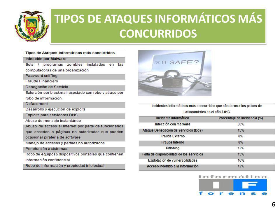 TIPOS DE ATAQUES INFORMÁTICOS MÁS CONCURRIDOS 6