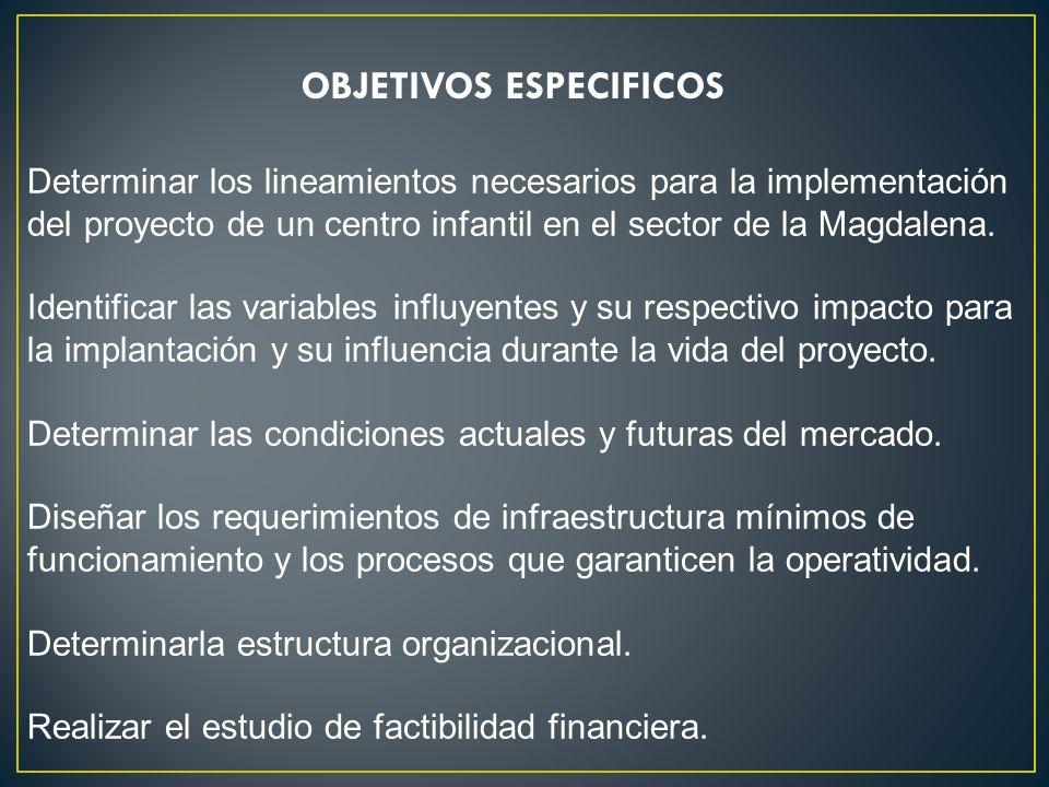 OBJETIVOS ESPECIFICOS Determinar los lineamientos necesarios para la implementación del proyecto de un centro infantil en el sector de la Magdalena.