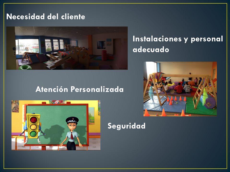 Necesidad del cliente Instalaciones y personal adecuado Atención Personalizada Seguridad