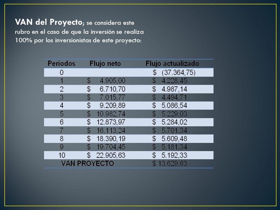 VAN del Proyecto ; se considera este rubro en el caso de que la inversión se realiza 100% por los inversionistas de este proyecto: