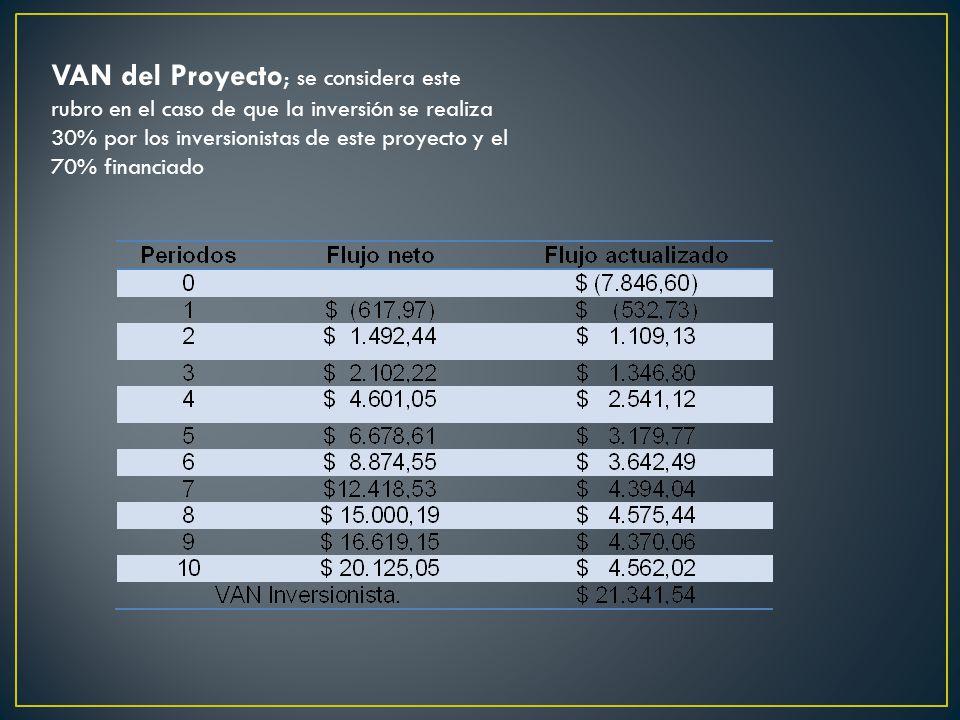 VAN del Proyecto ; se considera este rubro en el caso de que la inversión se realiza 30% por los inversionistas de este proyecto y el 70% financiado