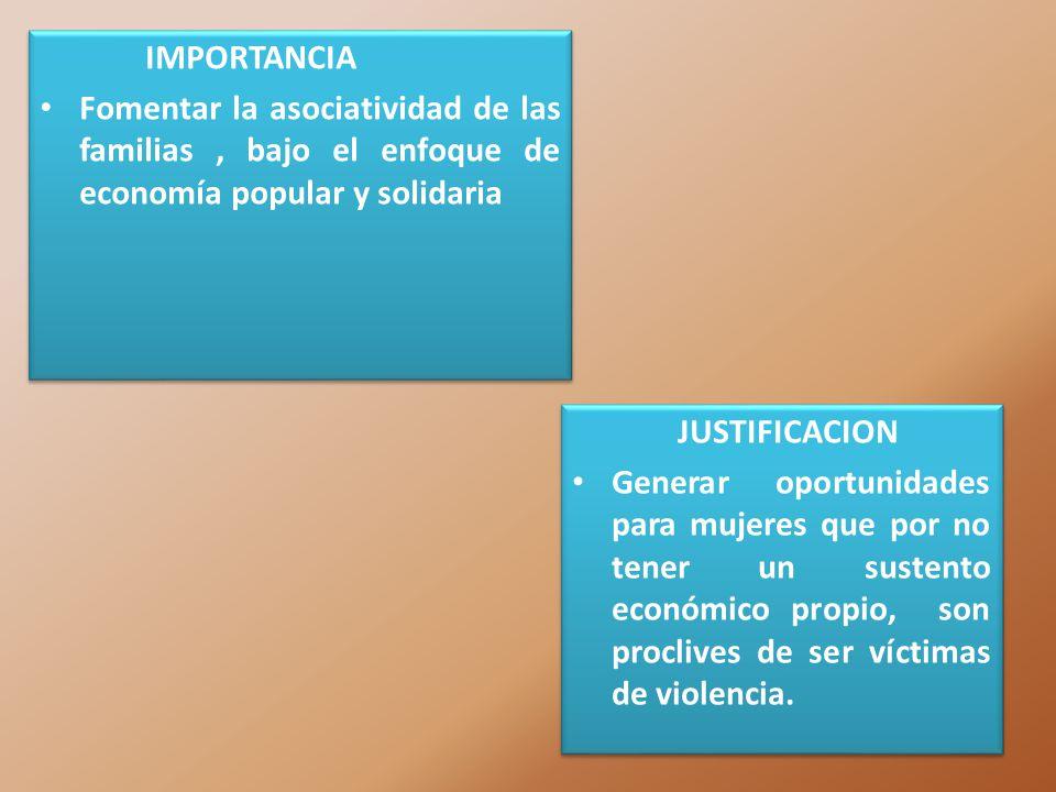 IMPORTANCIA Fomentar la asociatividad de las familias, bajo el enfoque de economía popular y solidaria IMPORTANCIA Fomentar la asociatividad de las fa