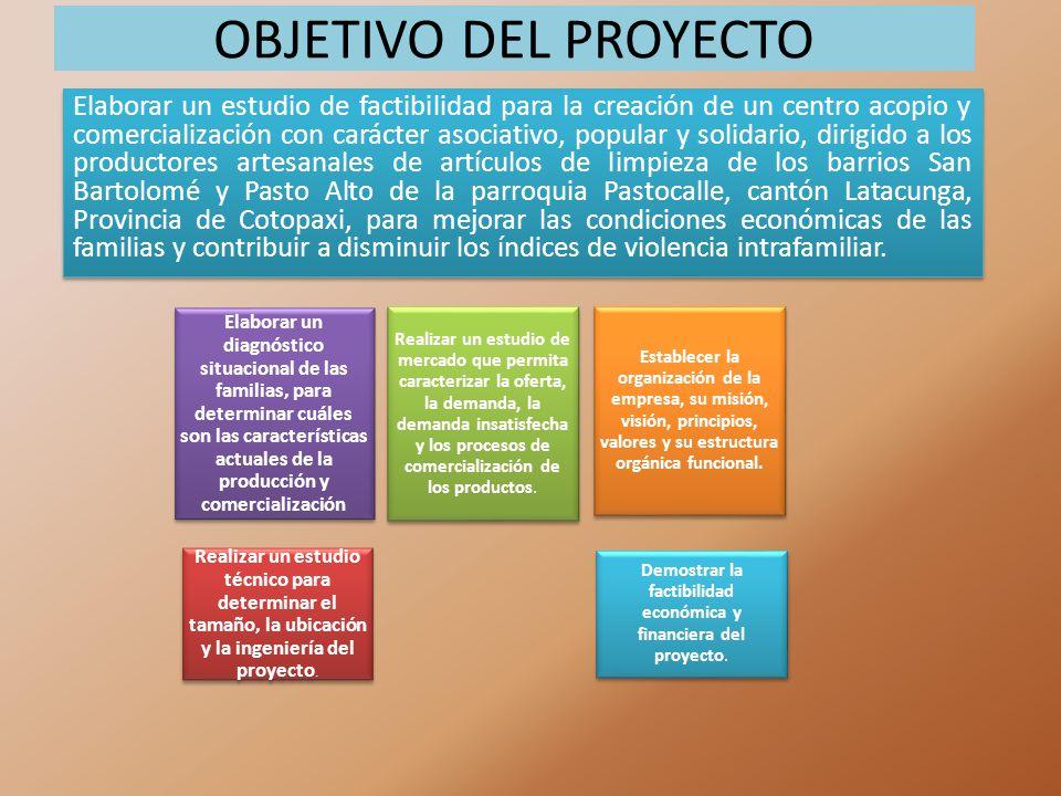 MARCO JURIDICO CONSTITUCION DE LA REPUBLICA: Art.