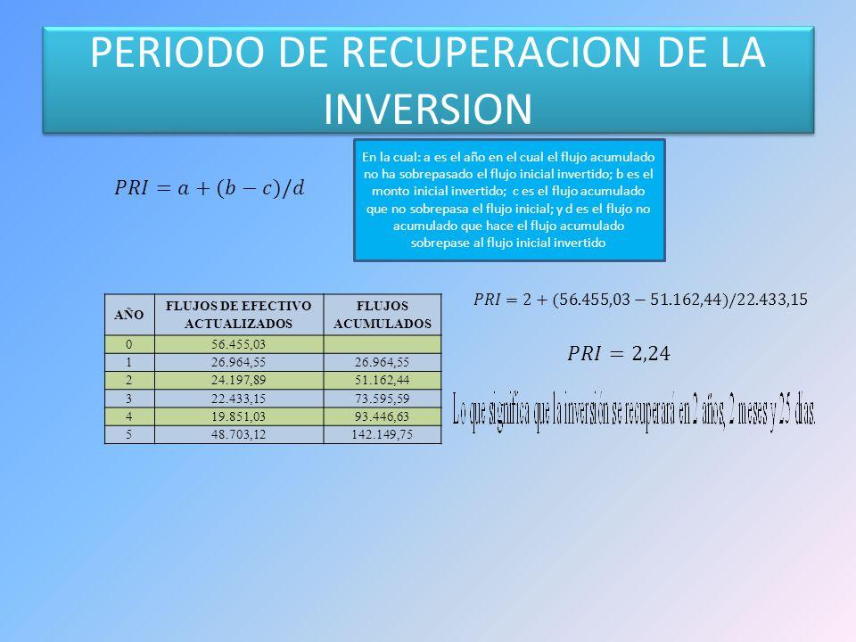 PERIODO DE RECUPERACION DE LA INVERSION En la cual: a es el año en el cual el flujo acumulado no ha sobrepasado el flujo inicial invertido; b es el mo