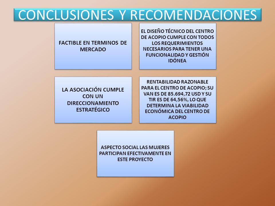 CONCLUSIONES Y RECOMENDACIONES FACTIBLE EN TERMINOS DE MERCADO EL DISEÑO TÉCNICO DEL CENTRO DE ACOPIO CUMPLE CON TODOS LOS REQUERIMIENTOS NECESARIOS P