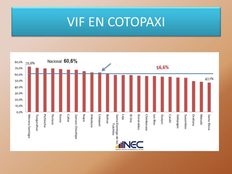 FUENTEINVERSIÓN % PARTICIPA CIÓN COSTO CAPITAL PONDERAC IÓN 32 Socios $ 56.455,03 36%4,53%0,016 Préstamo $ 100.000,00 64%11,23%0,072 TOTAL $ 156.455,03 100%8,81% (=)8,81%Costo Promedio Ponderado de Capital (+)4,91%Inflación Promedio (+)5,92%Tasa Riesgo País (=)19,64%TMAR TASA MINIMA ACEPTABLE DE RENTABILIDAD COSTO PROMEDIO PONDERADO DE CAPITAL