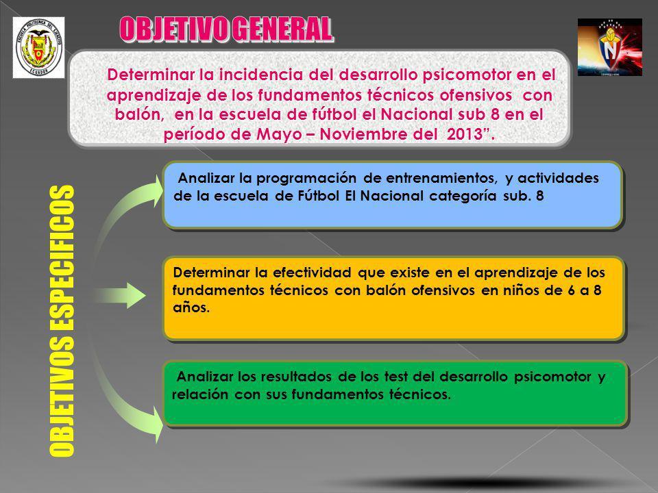 Determinar la incidencia del desarrollo psicomotor en el aprendizaje de los fundamentos técnicos ofensivos con balón, en la escuela de fútbol el Nacio