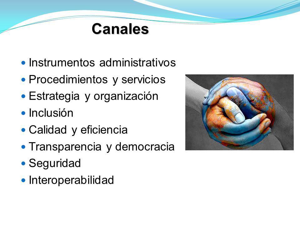 Canales Instrumentos administrativos Procedimientos y servicios Estrategia y organización Inclusión Calidad y eficiencia Transparencia y democracia Seguridad Interoperabilidad