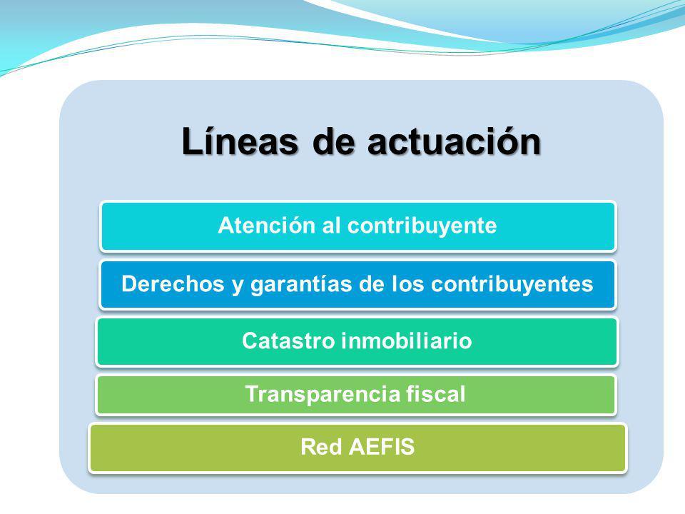 Líneas de actuación Derechos y garantías de los contribuyentesAtención al contribuyenteCatastro inmobiliario Transparencia fiscal Red AEFIS