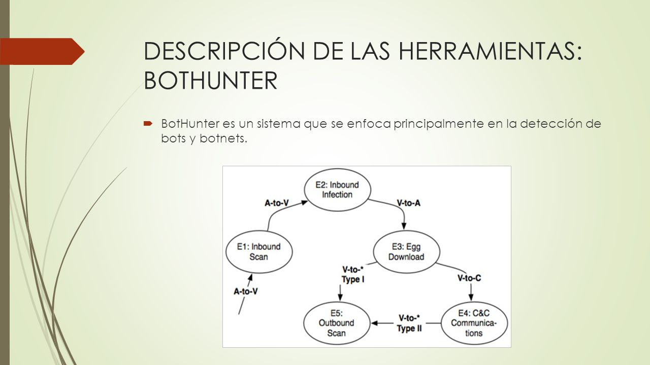 DESCRIPCIÓN DE LAS HERRAMIENTAS: BOTHUNTER BotHunter es un sistema que se enfoca principalmente en la detección de bots y botnets.