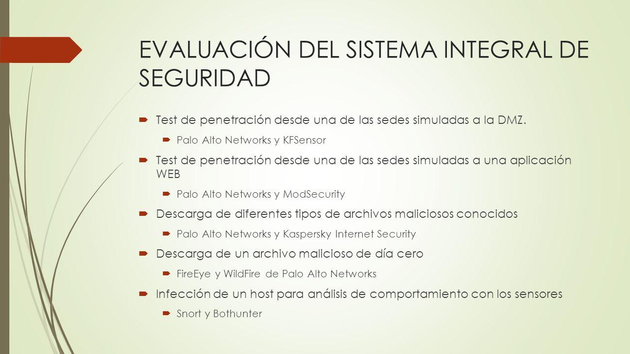 EVALUACIÓN DEL SISTEMA INTEGRAL DE SEGURIDAD Test de penetración desde una de las sedes simuladas a la DMZ. Palo Alto Networks y KFSensor Test de pene