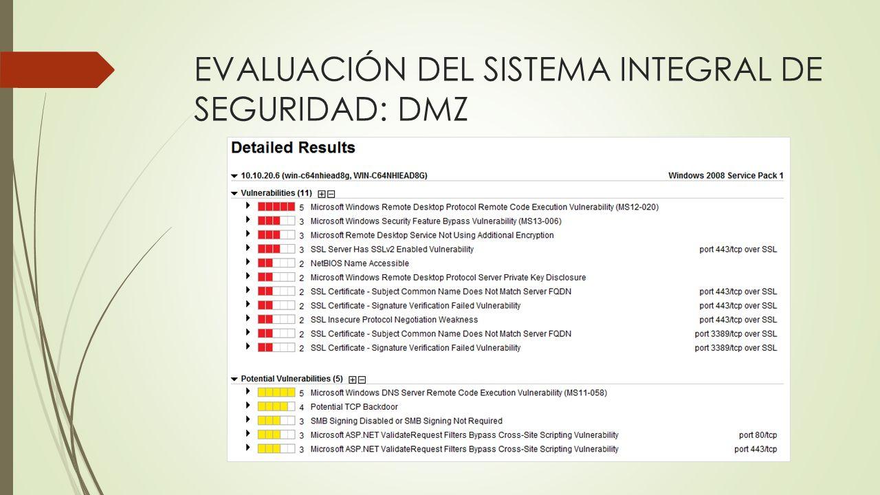 EVALUACIÓN DEL SISTEMA INTEGRAL DE SEGURIDAD: DMZ