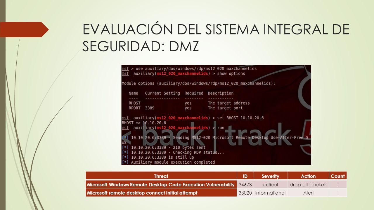 EVALUACIÓN DEL SISTEMA INTEGRAL DE SEGURIDAD: DMZ ThreatIDSeverityActionCount Microsoft Windows Remote Desktop Code Execution Vulnerability 34673criti
