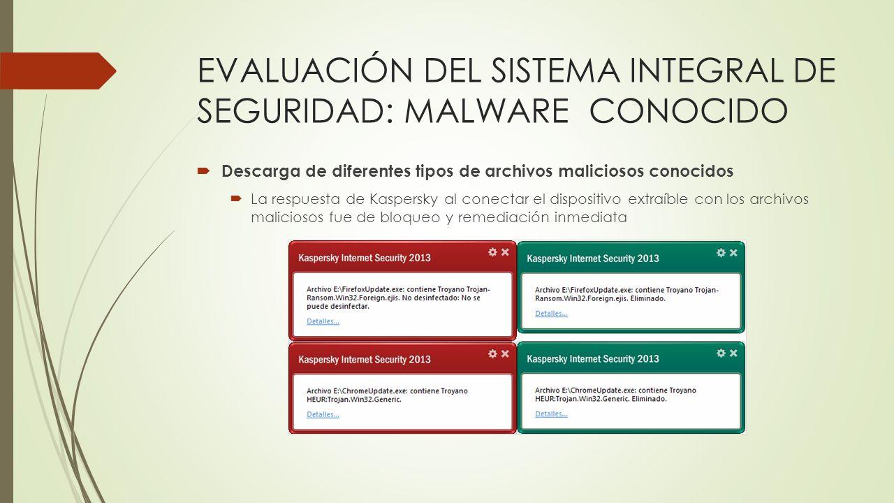 EVALUACIÓN DEL SISTEMA INTEGRAL DE SEGURIDAD: MALWARE CONOCIDO Descarga de diferentes tipos de archivos maliciosos conocidos La respuesta de Kaspersky