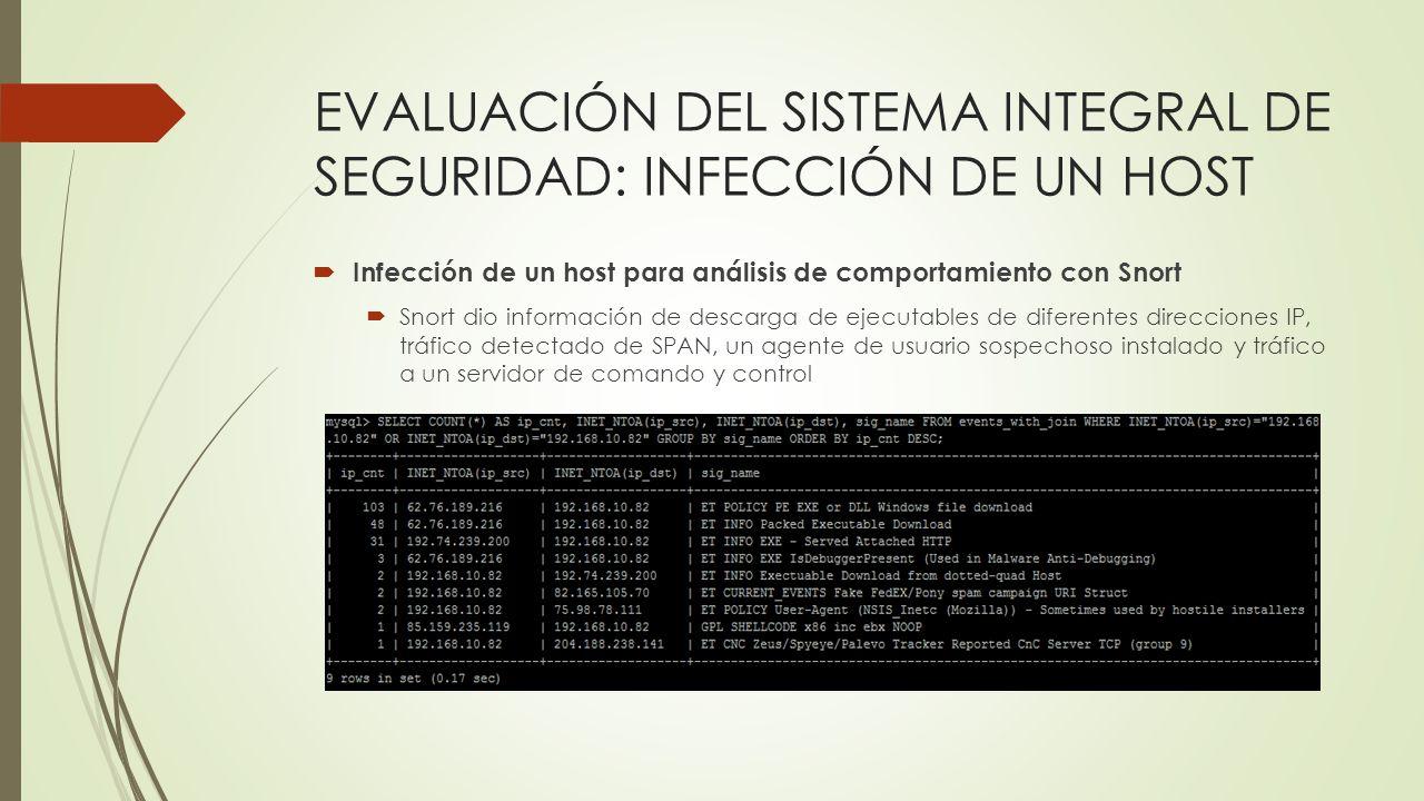 EVALUACIÓN DEL SISTEMA INTEGRAL DE SEGURIDAD: INFECCIÓN DE UN HOST Infección de un host para análisis de comportamiento con Snort Snort dio informació