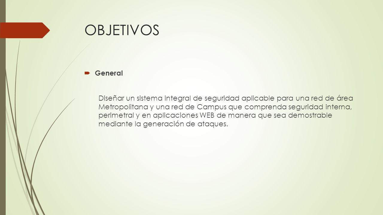 OBJETIVOS General Diseñar un sistema integral de seguridad aplicable para una red de área Metropolitana y una red de Campus que comprenda seguridad in