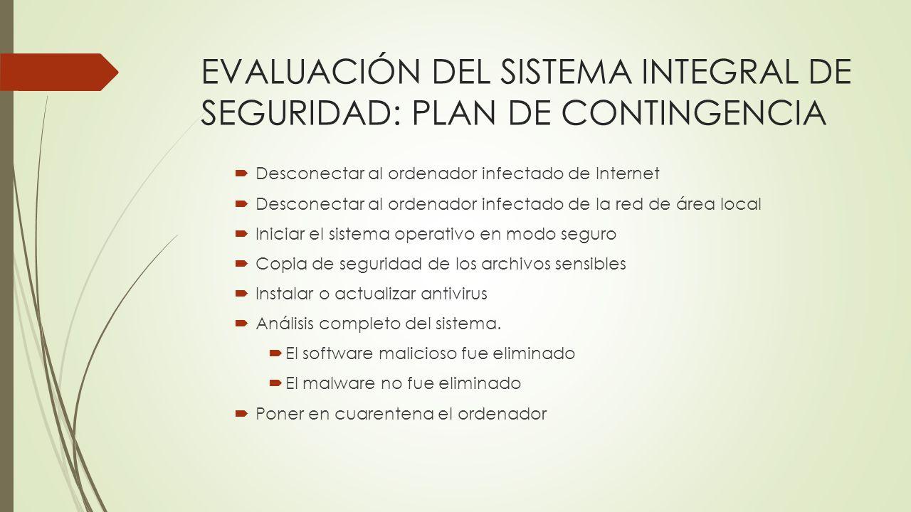 EVALUACIÓN DEL SISTEMA INTEGRAL DE SEGURIDAD: PLAN DE CONTINGENCIA Desconectar al ordenador infectado de Internet Desconectar al ordenador infectado d