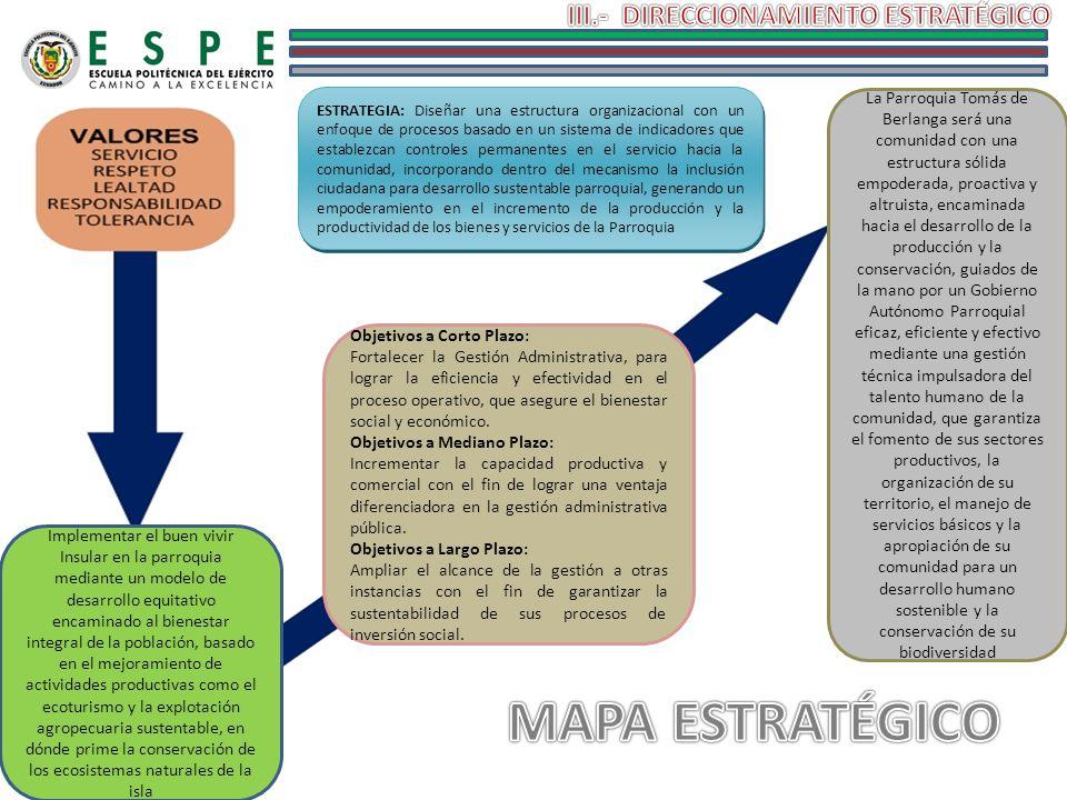 ESTRATEGIA: Diseñar una estructura organizacional con un enfoque de procesos basado en un sistema de indicadores que establezcan controles permanentes