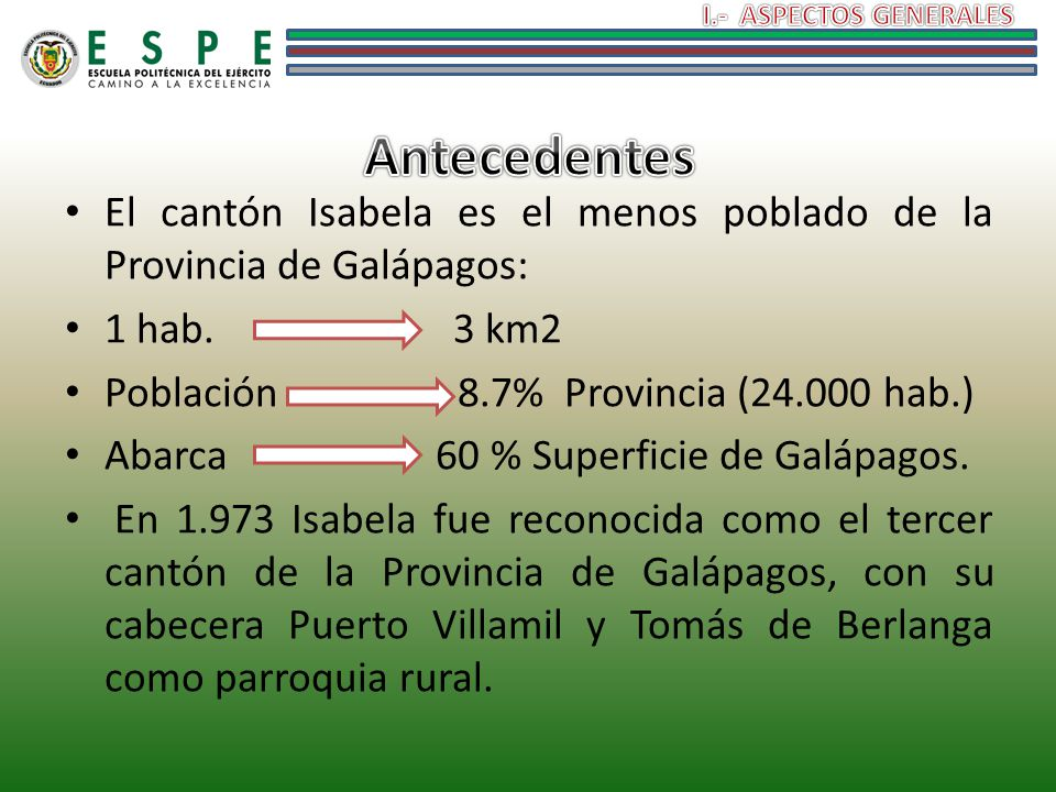 El cantón Isabela es el menos poblado de la Provincia de Galápagos: 1 hab. 3 km2 Población 8.7% Provincia (24.000 hab.) Abarca 60 % Superficie de Galá