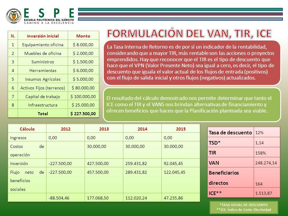 La Tasa Interna de Retorno es de por sí un indicador de la rentabilidad, considerando que a mayor TIR, más rentable son las acciones o proyectos empre