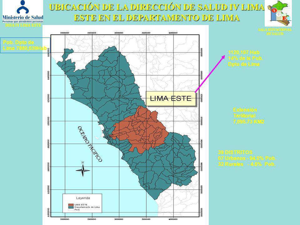 UBICACIÓN DE LA DIRECCIÓN DE SALUD IV LIMA ESTE EN EL DEPARTAMENTO DE LIMA SALA SITUACIONAL DE SALUD DISA IV LIMA ESTE 39 DISTRITOS 07 Urbanos - 94.5% Pob.