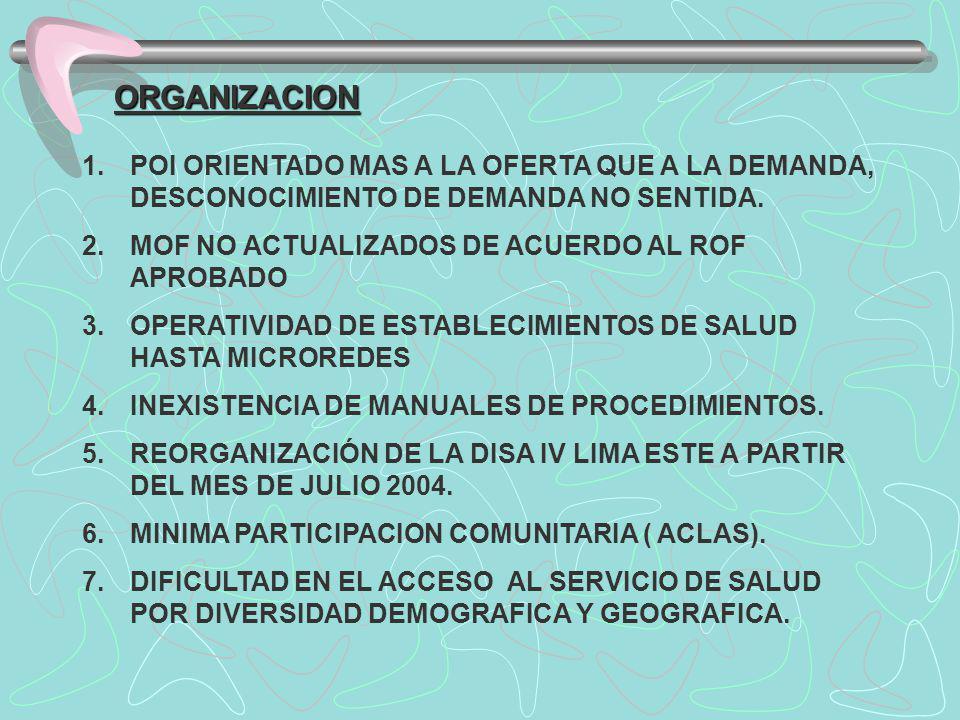 ORGANIZACION 1.POI ORIENTADO MAS A LA OFERTA QUE A LA DEMANDA, DESCONOCIMIENTO DE DEMANDA NO SENTIDA.