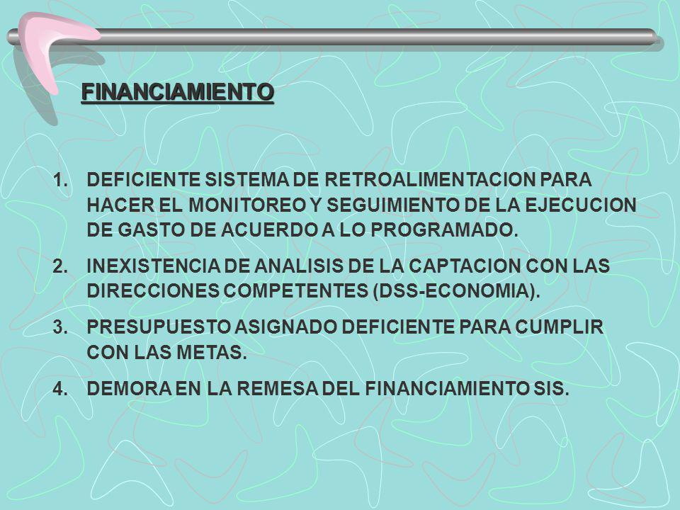 FINANCIAMIENTO 1.DEFICIENTE SISTEMA DE RETROALIMENTACION PARA HACER EL MONITOREO Y SEGUIMIENTO DE LA EJECUCION DE GASTO DE ACUERDO A LO PROGRAMADO.