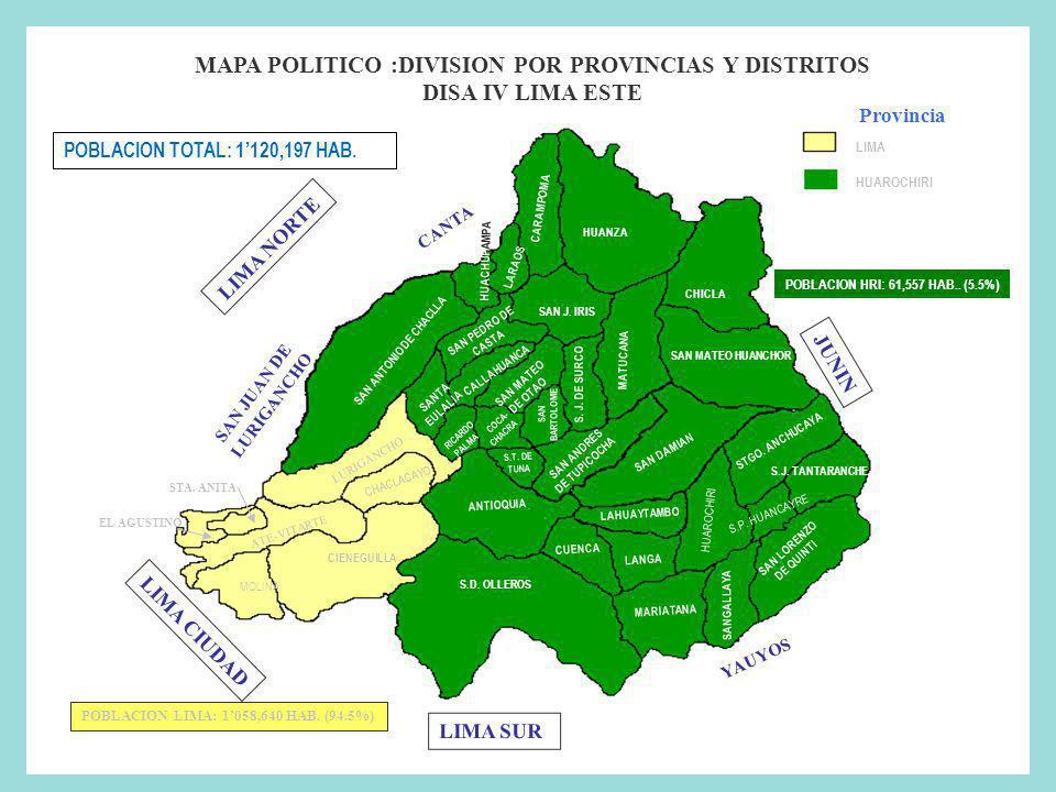 SAN ANTONIO DE CHACLLA HUACHUPAMPA SAN PEDRO DE CASTA SANTA EULALIA CALLAHUANCA MATUCANA SAN MATEO DE OTAO RICARDO PALMA COCA- CHACRA ANTIOQUIA S.