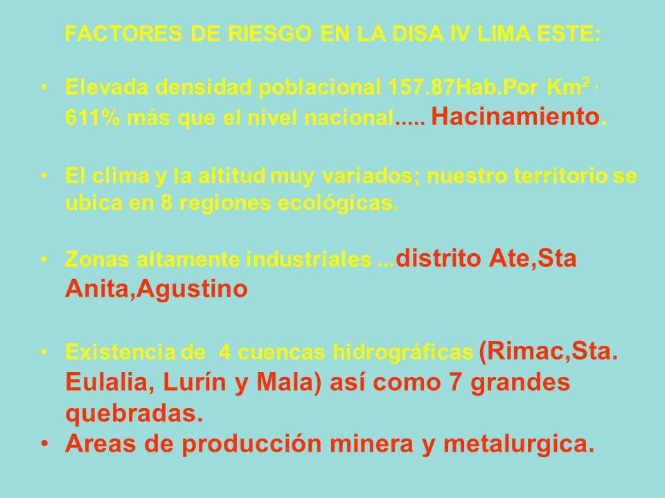 FACTORES DE RIESGO EN LA DISA IV LIMA ESTE: Elevada densidad poblacional 157.87Hab.Por Km 2, 611% más que el nivel nacional.....