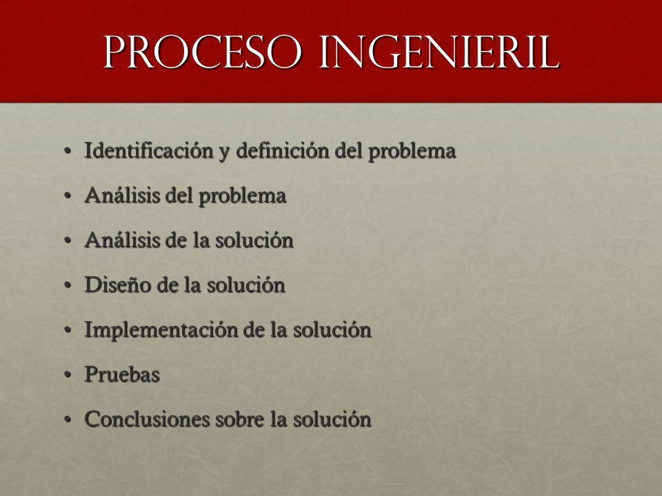 Proceso ingenieril Identificación y definición del problemaIdentificación y definición del problema Análisis del problemaAnálisis del problema Análisi