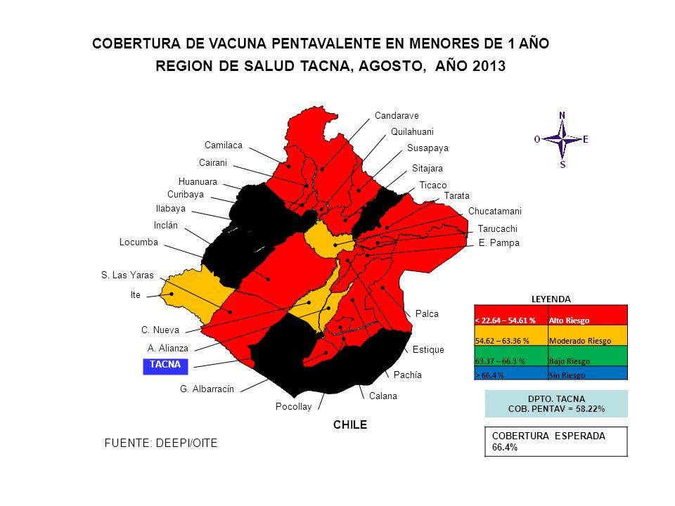 FUENTE: DEEPI/OITE CHILE Candarave Camilaca Cairani Huanuara Ilabaya Locumba Ite Inclán Curibaya Quilahuani Susapaya Sitajara Ticaco Tarata C.