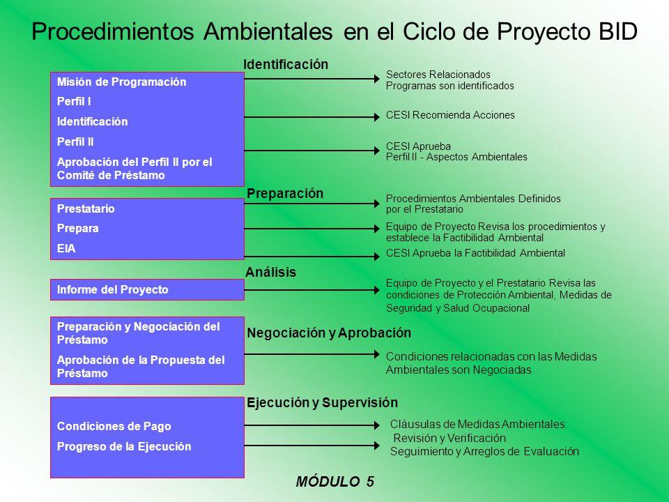 Procedimientos Ambientales en el Ciclo de Proyecto BID Cláusulas de Medidas Ambientales: Revisión y Verificación Seguimiento y Arreglos de Evaluación