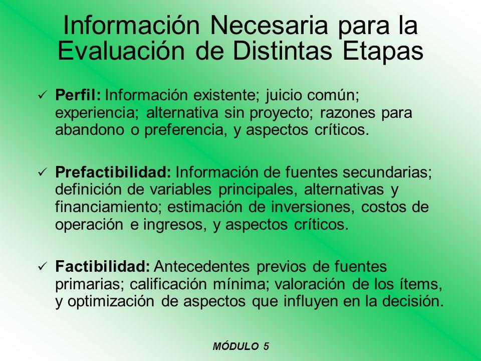 Información Necesaria para la Evaluación de Distintas Etapas Perfil: Información existente; juicio común; experiencia; alternativa sin proyecto; razon
