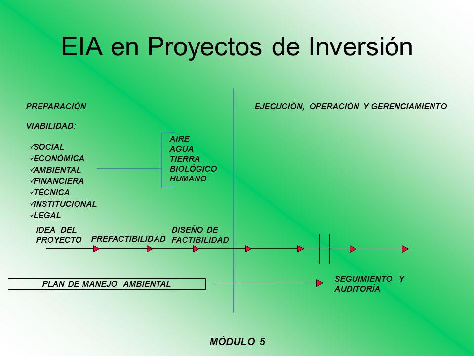 Procedimientos Ambientales en el Ciclo de Proyecto BID Cláusulas de Medidas Ambientales: Revisión y Verificación Seguimiento y Arreglos de Evaluación Misión de Programación Perfil I Identificación Perfil II Aprobación del Perfil II por el Comité de Préstamo Prestatario Prepara EIA Informe del Proyecto Preparación y Negociación del Préstamo Aprobación de la Propuesta del Préstamo Condiciones de Pago Progreso de la Ejecución Sectores Relacionados Programas son identificados CESI Recomienda Acciones CESI Aprueba Perfil II - Aspectos Ambientales Procedimientos Ambientales Definidos por el Prestatario Equipo de Proyecto Revisa los procedimientos y establece la Factibilidad Ambiental CESI Aprueba la Factibilidad Ambiental Equipo de Proyecto y el Prestatario Revisa las condiciones de Protección Ambiental, Medidas de Seguridad y Salud Ocupacional Condiciones relacionadas con las Medidas Ambientales son Negociadas Identificación Preparación Análisis Negociación y Aprobación Ejecución y Supervisión MÓDULO 5