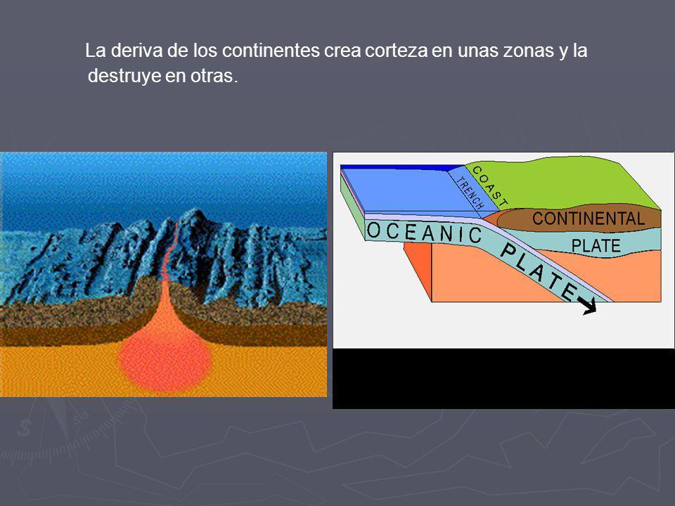 Pero ¿cuál es la razón de la deriva?: La estructura de la tierra. Los materiales fríos de la superficie se desplazan encima de materiales más caliente
