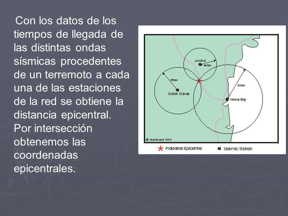 Isosístas de terremoto de Bahía de Caraquez