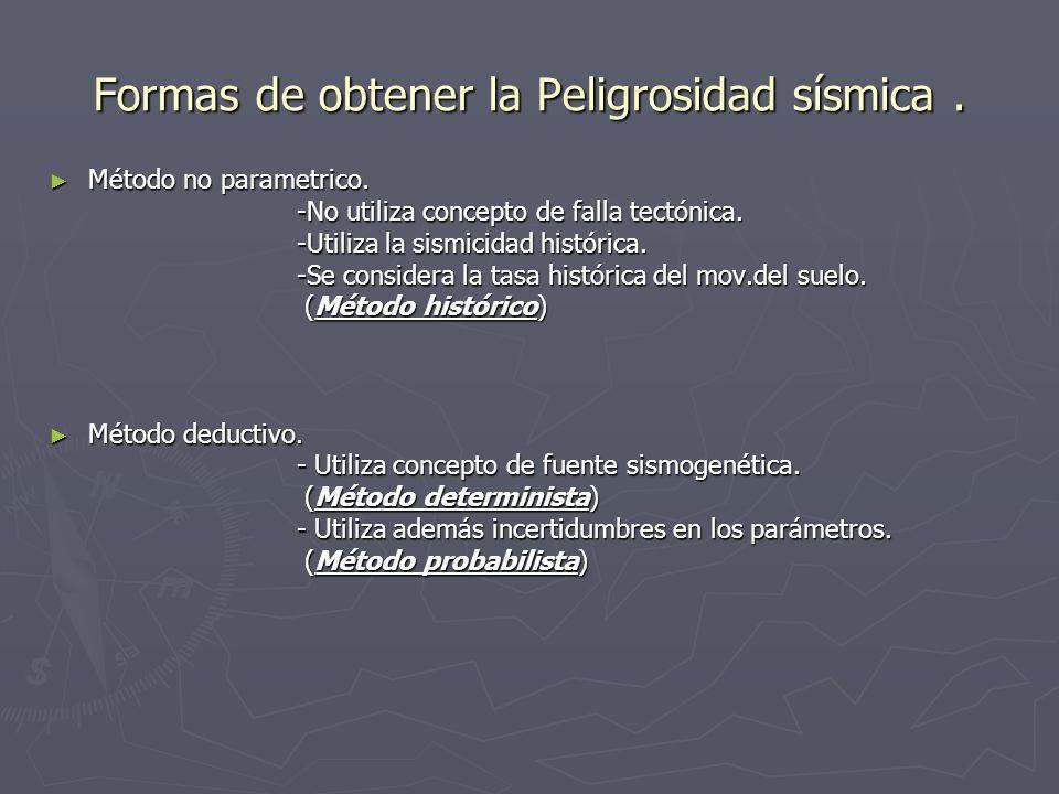 Peligrosidad Sísmica vs. Riesgo Sísmico Peligrosidad Sísmica. Es la cuantificación de cualquier fenómeno (móv. del suelo,licuefaccion,etc.) asociado c