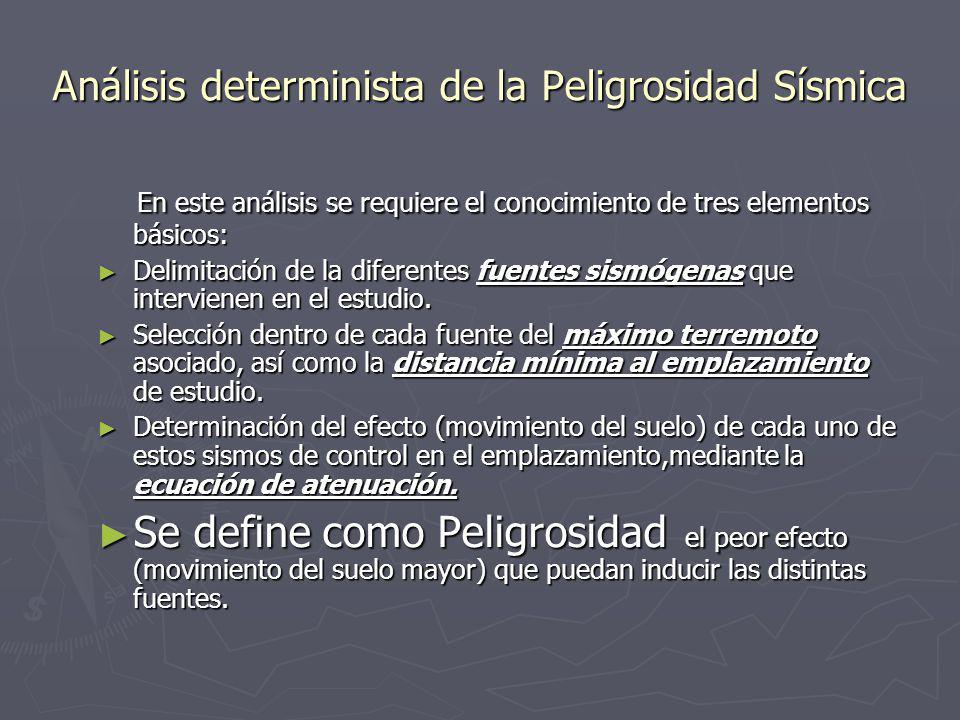 Método histórico Ventajas Ventajas -No se necesita conocimiento de fuentes ni parámetros de sismicidad -No es necesario hacer interpretaciones. -Es un