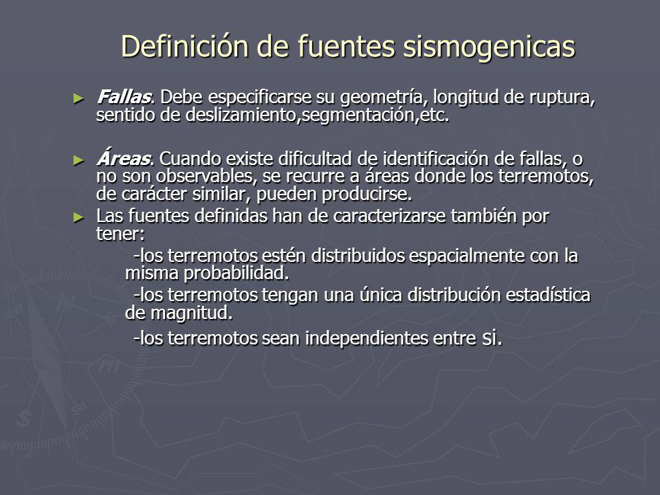 Esquema de Análisis determinista de la peligrosidad sísmica