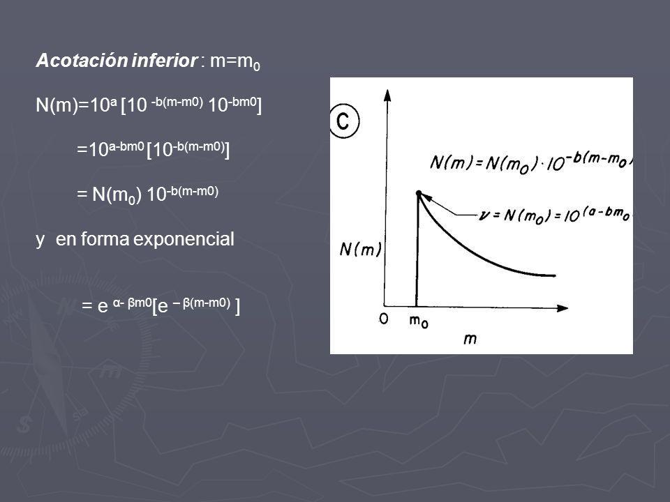 Distribución de probabilidad de magnitudes para la ley Gutenberg-Richter. Paso de ley de G-R a forma exponencial Paso de ley de G-R a forma exponencia
