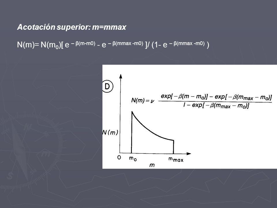 Acotación inferior : m=m 0 N(m)=10 a [10 -b(m-m0) 10 -bm0 ] =10 a-bm0 [10 -b(m-m0) ] = N(m 0 ) 10 -b(m-m0) y en forma exponencial = e α- βm0 [e – β(m-
