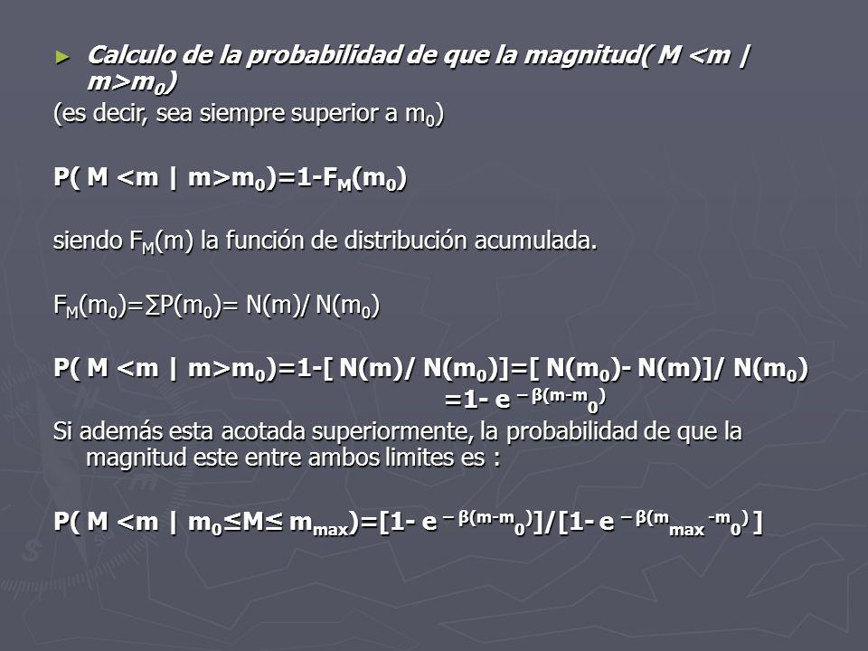 Acotación superior: m=mmax N(m)= N(m 0 )[ e – β(m-m0) - e – β(mmax -m0) ]/ (1- e – β(mmax -m0) )