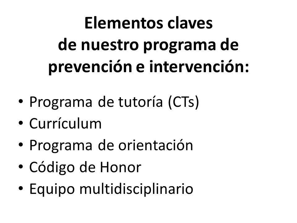Elementos claves de nuestro programa de prevención e intervención: Programa de tutoría (CTs) Currículum Programa de orientación Código de Honor Equipo multidisciplinario